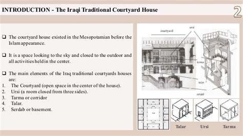 Earth Homes typology of iraq s traditional courtyards houses as