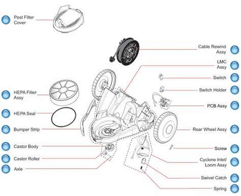 dyson motor repair dyson dc33 repair manual wiring diagrams repair wiring