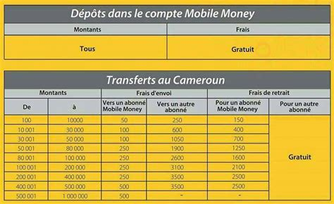 mtn mobile money new price tables from mobile money and traditional