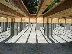 slab vs crawl space foundation crawl space foundation vs slab foundation