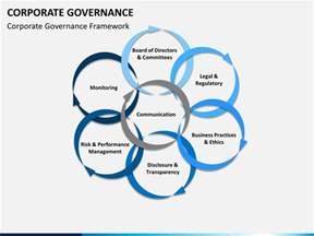 corporate powerpoint templates corporate governance powerpoint template sketchbubble