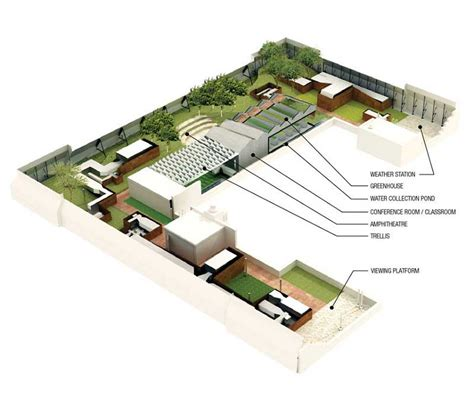 green plans green roof plans and concept with 3d modeling design