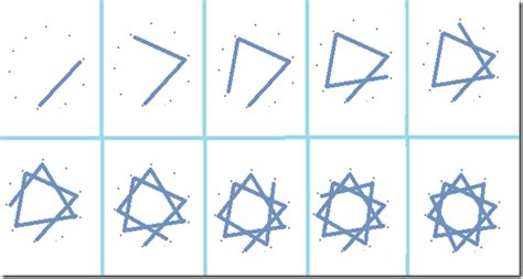 Drawing 9 Pointed by Name Quot Mazin Quot The Thinking Process Of A Developer