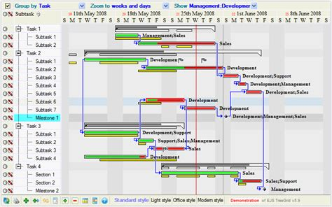 ejs treegrid gantt chart   ejs treegrid gantt chart  project management business