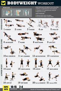 fitwirr s bodyweight workout exercise poster quot 18 x 24