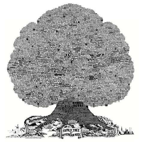 what is the history of trees 64 best images about wikichicks interesting family trees