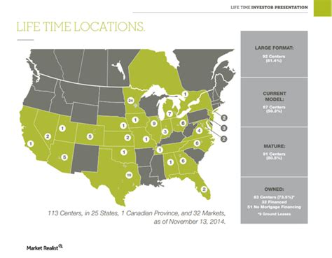 The Consortium Location Mba by Rationale For The Time Fitness Merger Market Realist