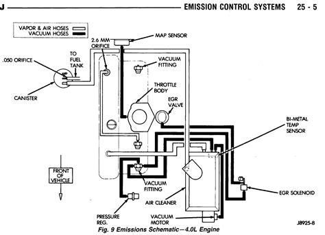 1990 jeep vacuum diagram tom oljeep collins fsj vacuum layout page