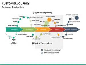 customer journey mapping template customer journey powerpoint template