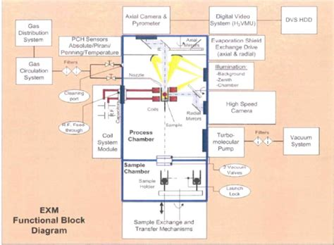 ruud furnace green light blinking ruud electric furnace wiring diagram the best wiring