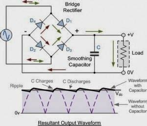fungsi kapasitor pada tegangan ac fungsi kapasitor pada tegangan ac 28 images sinau bareng secara ganti dinamo motor kipas