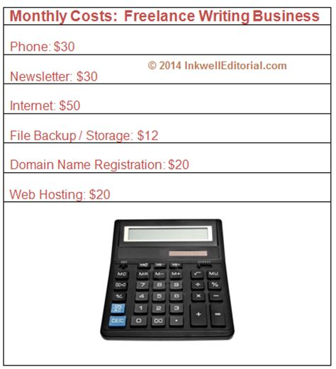 how much does it cost to start a freelance writing