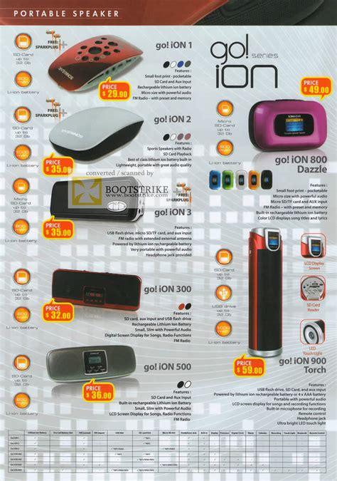 Powerlogic Optical Mouse Zen 3 Lz leapfrog sonicgear speakers go ion 1 2 3 800 dazzle 300