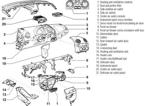 auto air conditioning repair 1999 volkswagen cabriolet instrument cluster repair guides heater core removal installation 2 autozone com