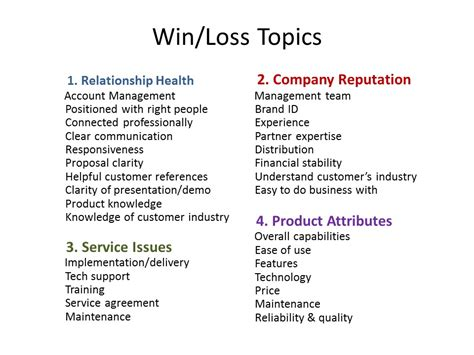 Overcoming Your Salesforce S Objections To Win Loss Analysis Loss Analysis Template
