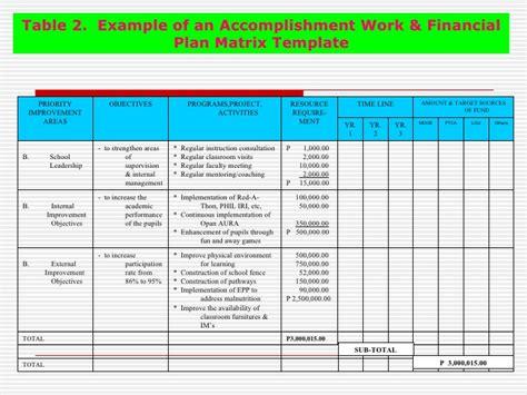 school improvement plan template uk school improvement plan template uk gallery template