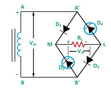 rectifier diode advantages wave bridge rectifier its operation advantages disadvantages circuit globe