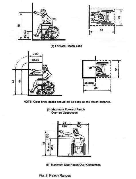 ideas california ada bathroom sink requirements handicap