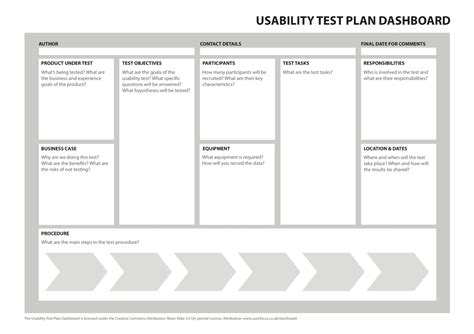 usability test plan template the 1 page usability test plan david travis medium