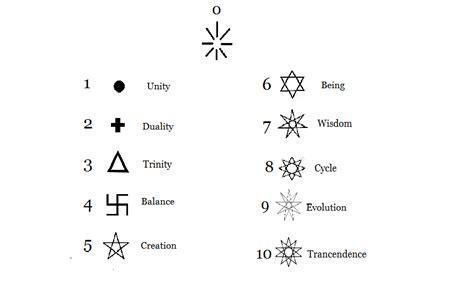 symbol of growth spiritual growth symbols