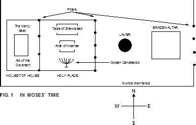 tabernacle in the wilderness diagram tabernacle of moses layout www pixshark images
