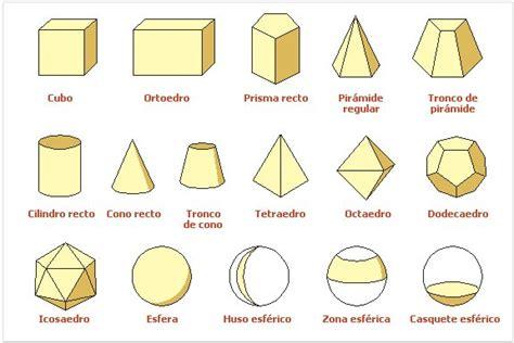 imagenes geometricas y sus nombres cuerpos geometricas con nombres imagui