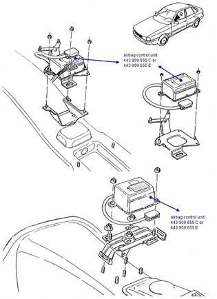 air bag crash sensor module removal | elv solutions