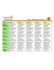 Team Lesson Plan Template Tn by Infants Activity Plans Search Results Calendar 2015