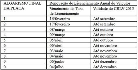 pagamento da plr dos vigilantes 2016 calendario do pagamento do estado do rn 2016