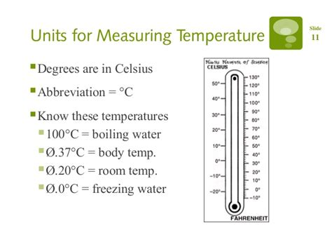 Room Temp In Celsius by Measuring Presentation 2014