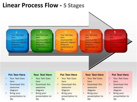 Linear Process Flow 5 Stages Shown By Awwors And Text Boxes Inside Powerpoint Templates 0712 Powerpoint Template Process Flow