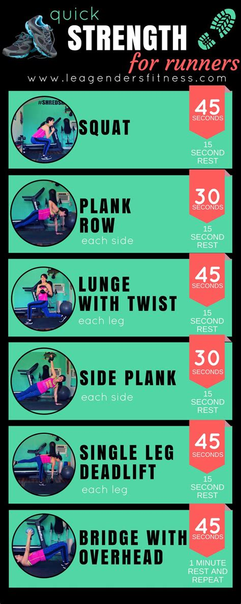 printable iron strength workout iron strength workout for runners uk eoua blog