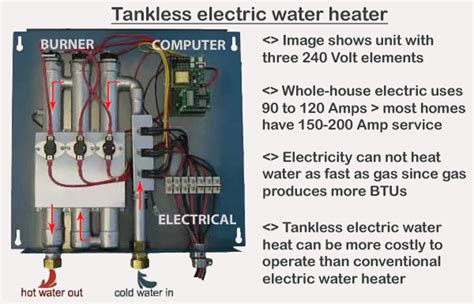 whole house electric tankless water heater seattle plumber hot water heater types comparison