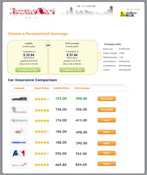 Car Insurance Price Comparison by 343f11 Licensed For Non Commercial Use Only Menu Cost