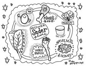 seder plate symbols template why is this different from all other nights