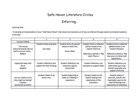 Reading Essay Rubric by 17 Best Images About Ela Rubrics On Anchor Charts Student And Persuasive Writing
