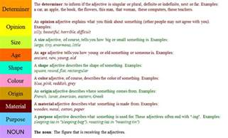 Adjective Essay Exle by Order Of Adjectives Grammar