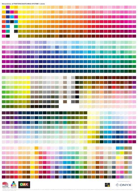 tavola colori ral pantone