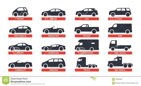 Car Types by Car Type And Model Objects Icons Set Automobile Vector