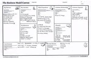 worksheet the business model canvas karlwhiteley