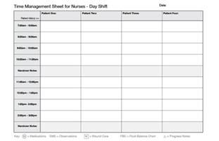 patient handover template time management for nurses a day planner ausmed