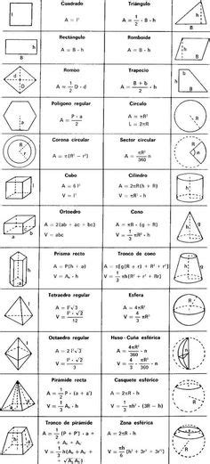 Imágenes de figuras geométricas y sus nombres | Imágenes