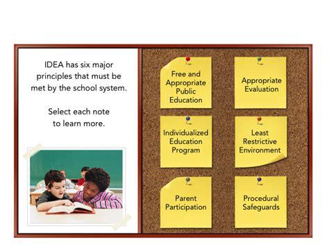 six principles of idea idea slide 10