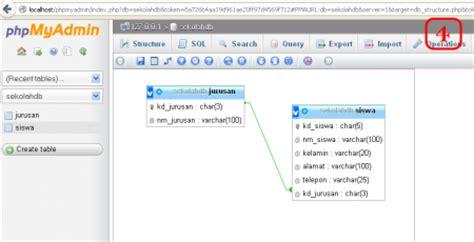 membuat database mysql dengan phpmyadmin panduan membuat relasi antar tabel database mysql dengan