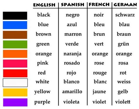 color in spanish language chart colors spanish language and colors