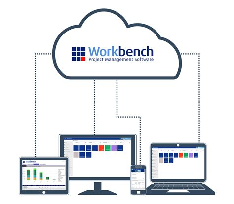 Why Do Many Consider Cloud by Why You Should Consider Workbench In The Cloud