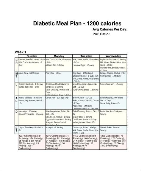 sample menu for 1600 calorie healthy eating plan healthy women