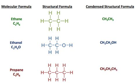 L Chemical Formula by Introduction To Organic Chemistry Chem L Help You