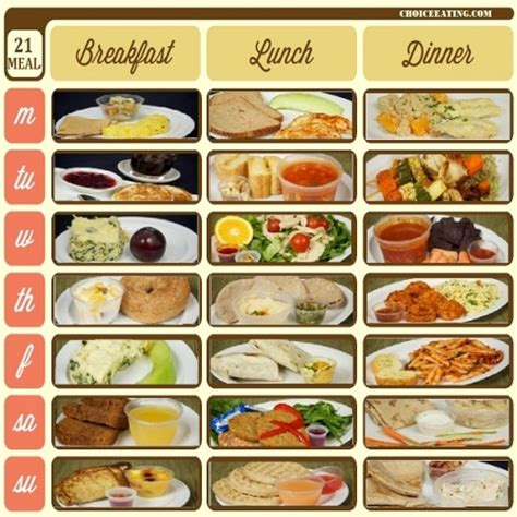 7 protein foods high protein 1000 calories 21 meals 7 days b l d