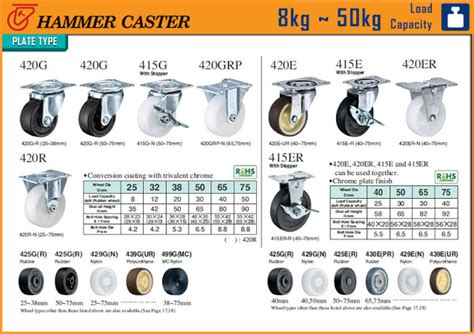 Troli Lipat Krisbow Kapasitas 50 Kg importir supplier roda kaster pt roda hammerindo jaya